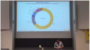Part de la plate-forme Moodle dans l'enseignement supérieur européen